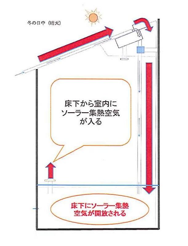 ソーラー集熱概念図①.jpg