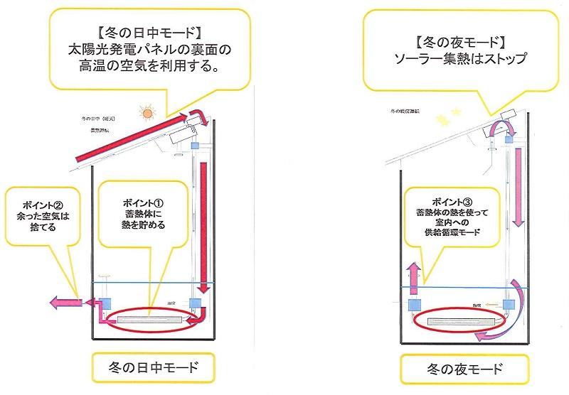 ソーラー集熱概念図②.jpg