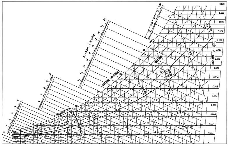 空気線図 ①.jpg
