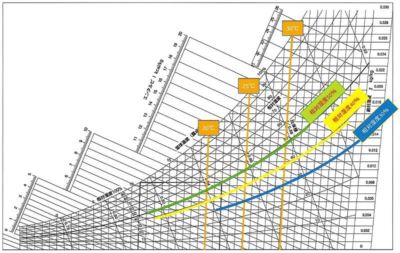 空気線図 ②.jpg