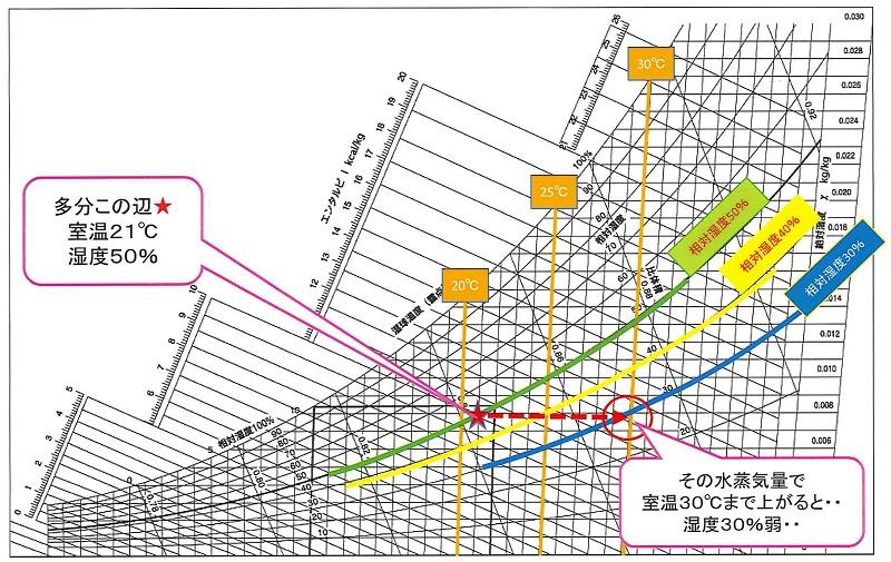 空気線図 ④.jpg