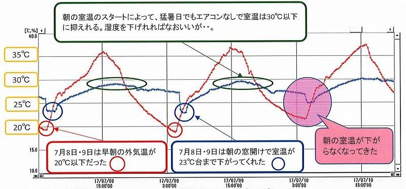 猛暑 20170708-0710.jpg