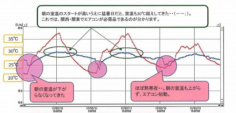 猛暑 20170710-0712.jpg
