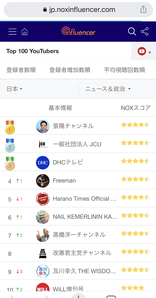 you tube ranking 1-10.png